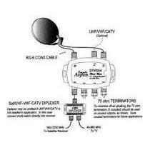 Multiswitch Eagle Aspen + Lnb Doble Fastlink Full Hd