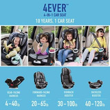 Silla De Auto Graco 4ever Convertible 4 En 1 Exclusiva