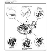 Manual De Taller Hyundai Elantra 2000-2006